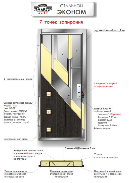 входная наружная дверь производство россия